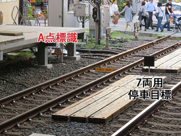 自由が丘駅1番線の7両用停車目標はATCの現行のA点と1mほどしか離れていない。