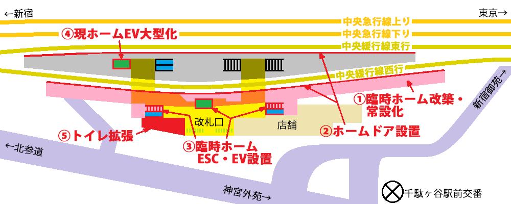 千駄ヶ谷駅改良工事のポイント