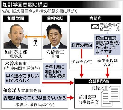 2017-11-4中日新聞11月3日記事