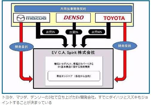 2017-12-18トヨタ2