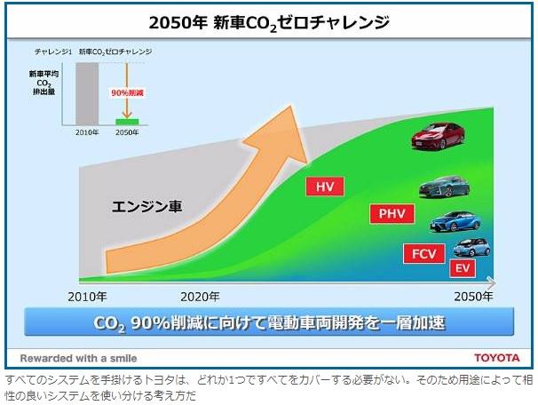 2017-12-18トヨタ5