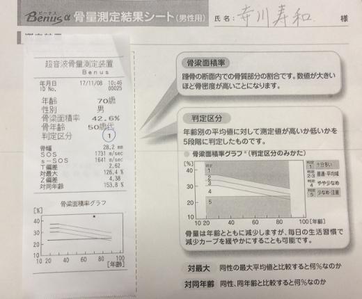 私の骨密度測定結果118 (520x430)