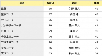 絵日記10・23コーチ2