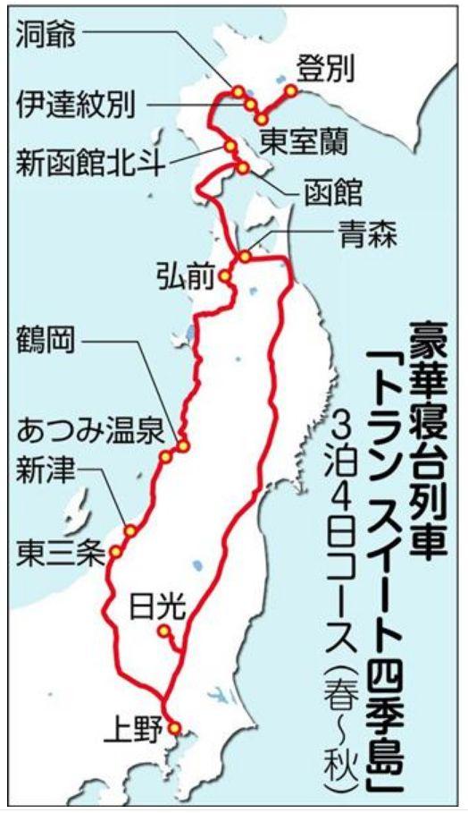 トランススイート四季島コース