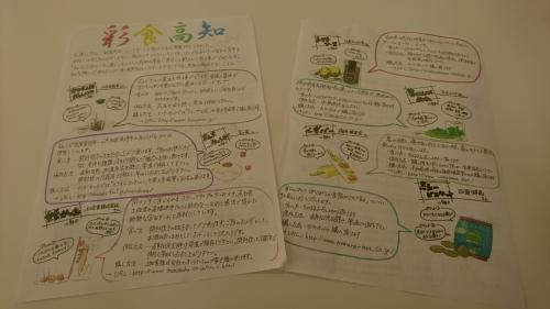 第6回TMS井戸端会議「彩食高知」