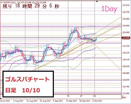 daily1010_201710101139503af.jpg