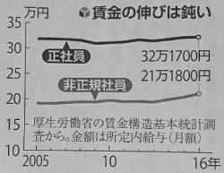 20171019 05
