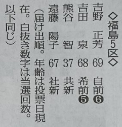 20171020 19