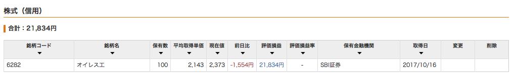 株式信用_201711