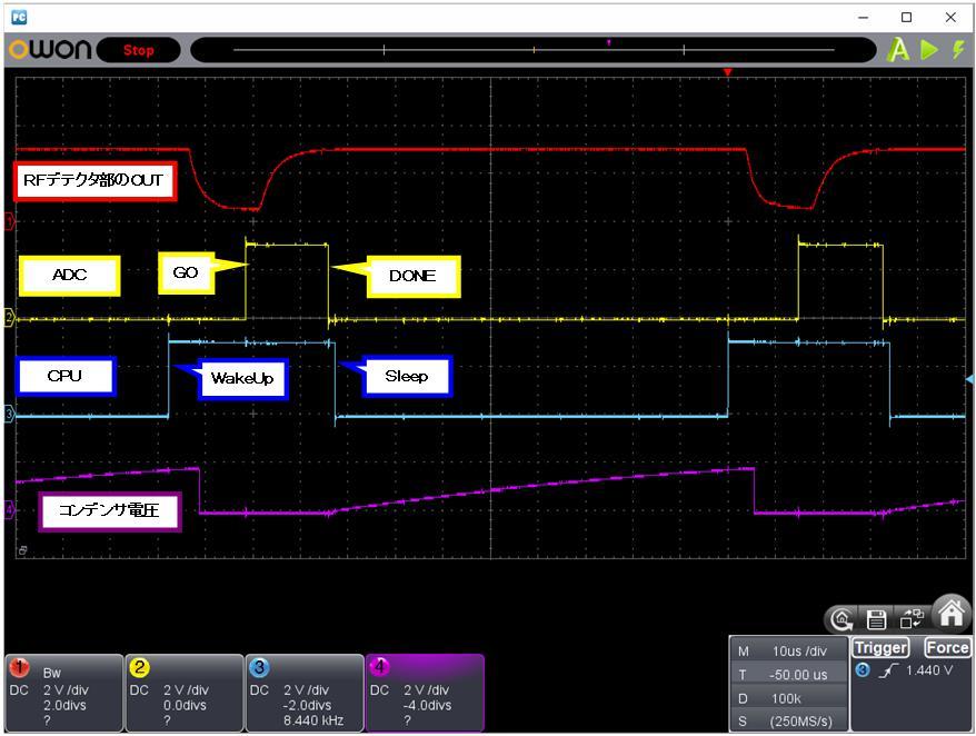 RFチェッカー表示部の省電力化(第2弾)動作タイミング検証