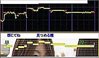 ピッチグラフ・音程バー