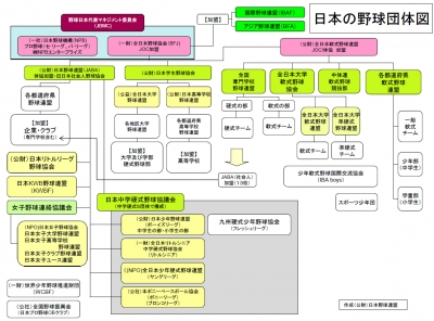 sosikizu-yakyu.jpg