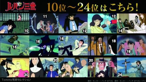 ベスト10から2