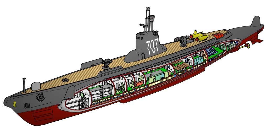 submarin707av_1
