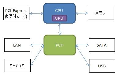 Chipset_201701.jpg