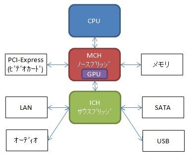 Chipset_201702.jpg