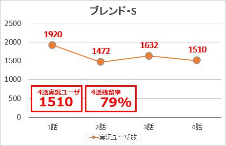 animeradar_201710_userranking_4.jpg