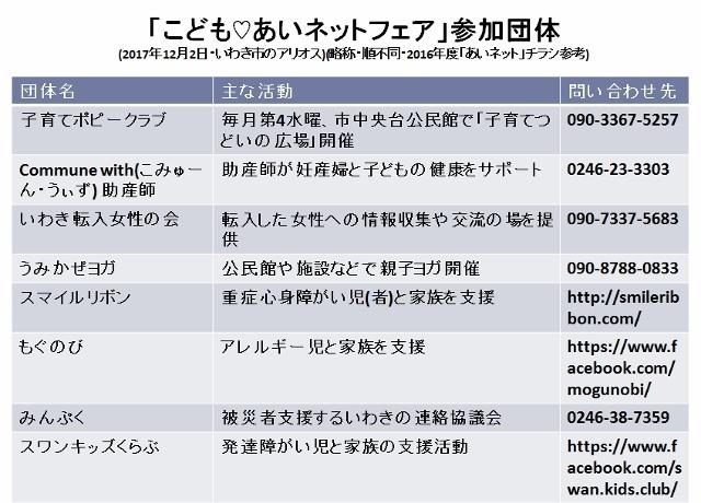 こども♡あいネット団体1 (640x460)