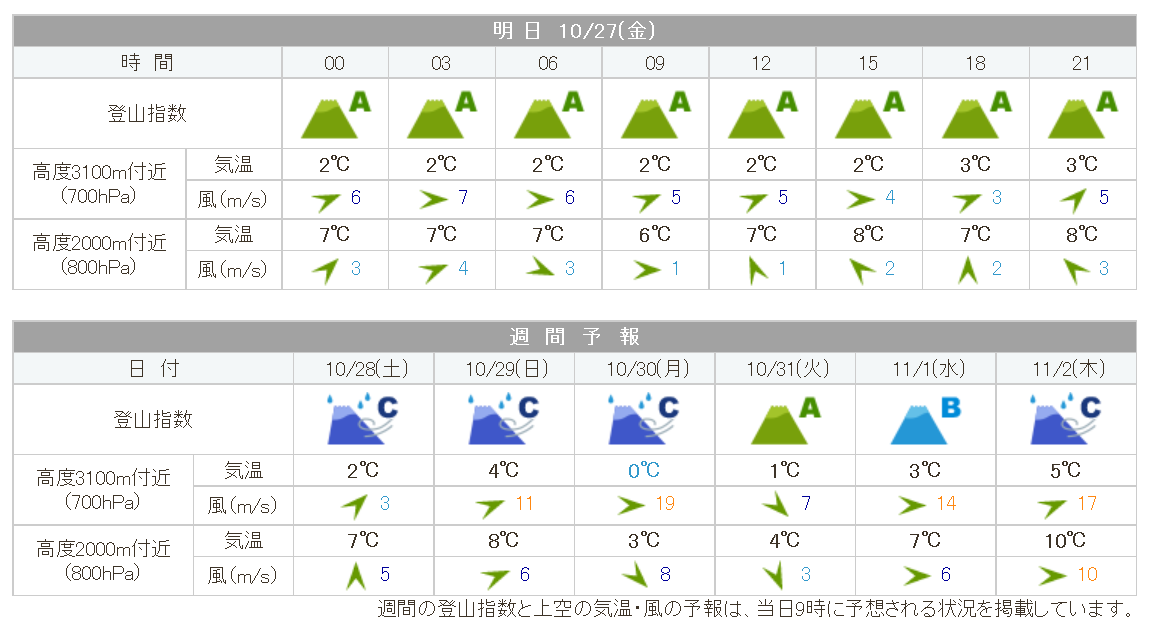 akadake_weather20171027b.png