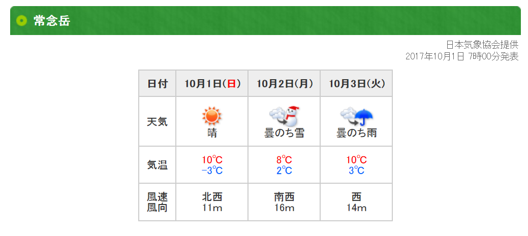 jounendake_weather02_20171002.png