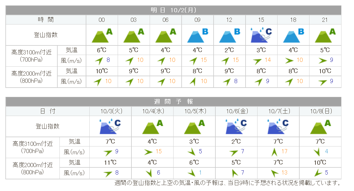 jounendake_weather20171002.png