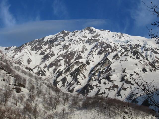 5月5日 白馬岳