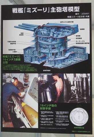 ミズーリ主砲塔模型図