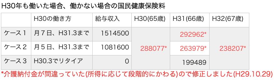 B168-2国保2017-10-29